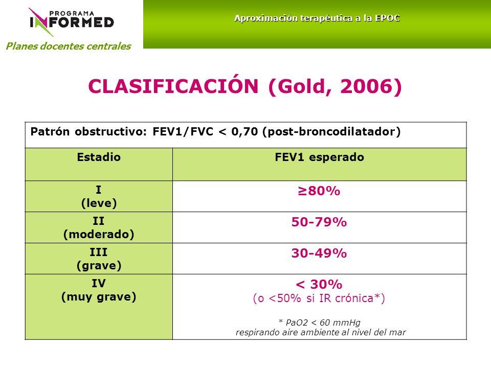 CLASIFICACIÓN (Gold, 2006) Patrón obstructivo: FEV1/FVC < 0,70 (post-broncodilatador) EstadioFEV1 esperado I (leve) 80% II (moderado) 50-79% III (grav