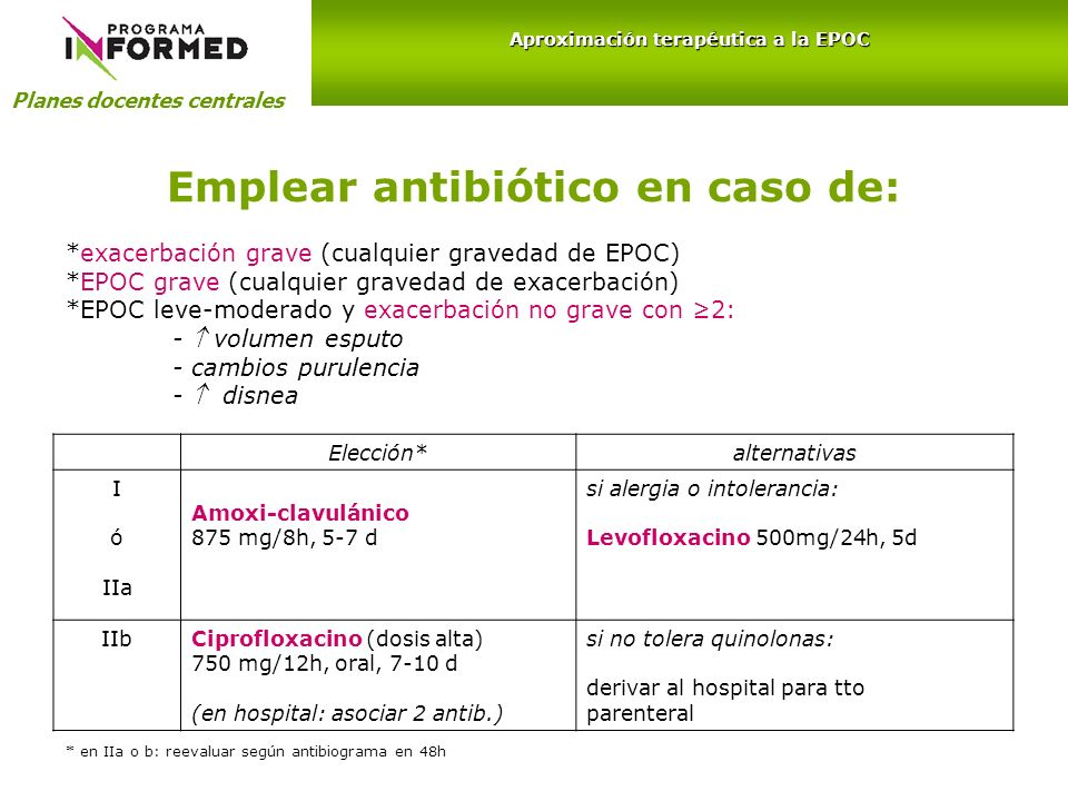 Emplear antibiótico en caso de: Elección*alternativas I ó IIa Amoxi-clavulánico 875 mg/8h, 5-7 d si alergia o intolerancia: Levofloxacino 500mg/24h, 5