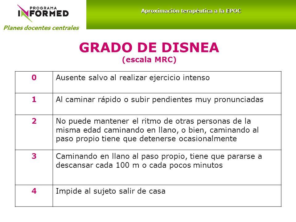 GRADO DE DISNEA (escala MRC) 0Ausente salvo al realizar ejercicio intenso 1Al caminar rápido o subir pendientes muy pronunciadas 2No puede mantener el