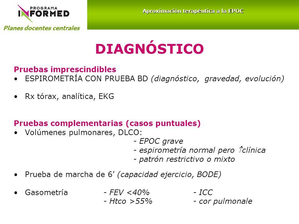 DIAGNÓSTICO Pruebas imprescindibles ESPIROMETRÍA CON PRUEBA BD (diagnóstico, gravedad, evolución) Rx tórax, analítica, EKG Pruebas complementarias (ca