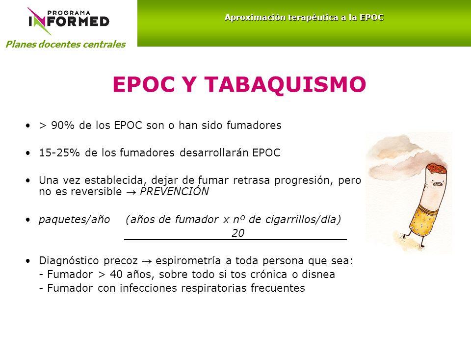 EPOC Y TABAQUISMO > 90% de los EPOC son o han sido fumadores 15-25% de los fumadores desarrollarán EPOC Una vez establecida, dejar de fumar retrasa pr