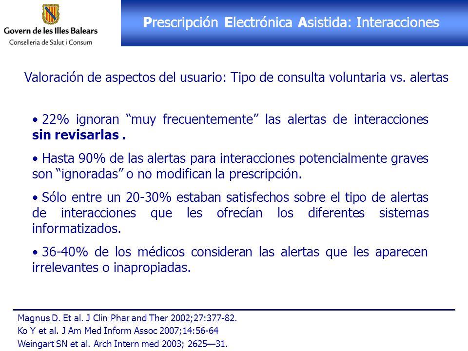 Valoración de aspectos del usuario: Tipo de consulta voluntaria vs. alertas Prescripción Electrónica Asistida: Interacciones Magnus D. Et al. J Clin P