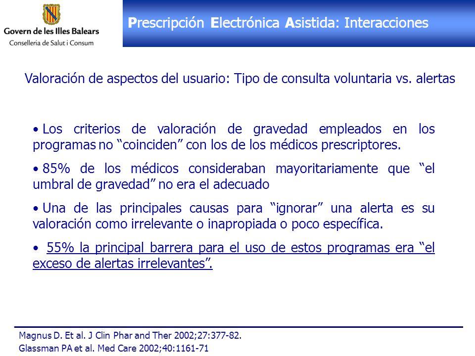 Valoración de aspectos del usuario: Tipo de consulta voluntaria vs. alertas Prescripción Electrónica Asistida: Interacciones Los criterios de valoraci