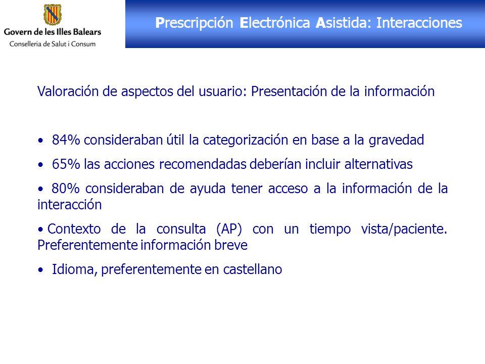 Valoración de aspectos del usuario: Presentación de la información Prescripción Electrónica Asistida: Interacciones 84% consideraban útil la categoriz