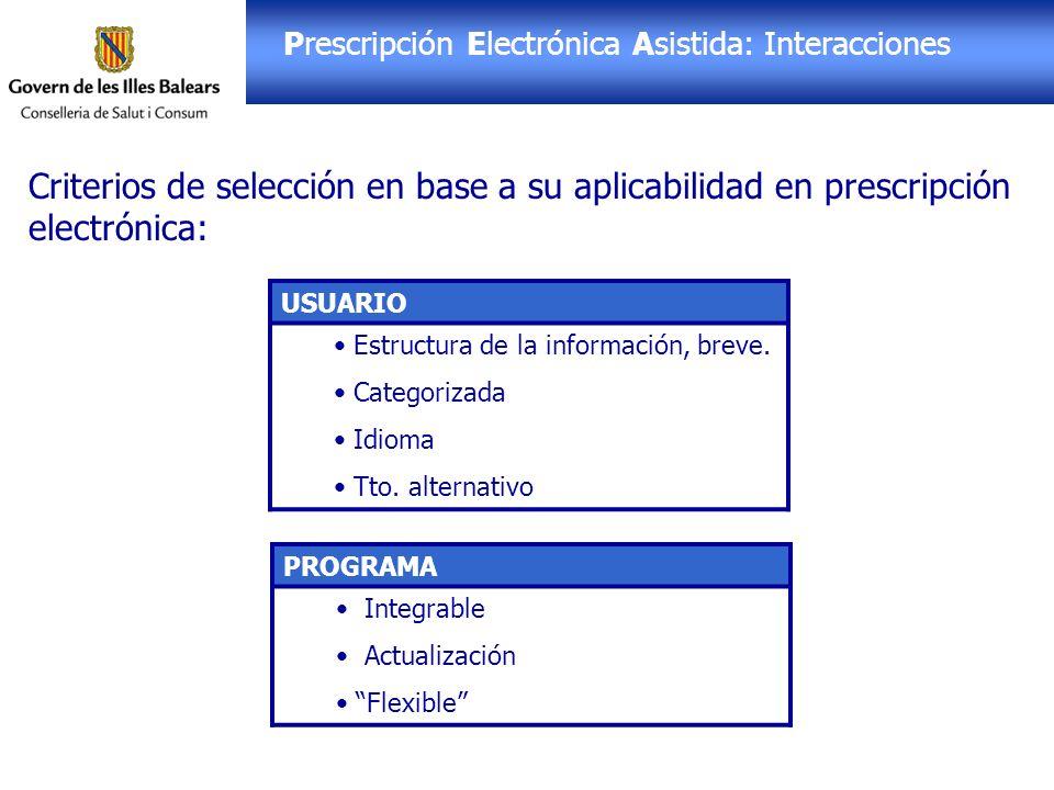 Receta Electrónica: PEA Prescripción Electrónica Asistida: Interacciones Criterios de selección en base a su aplicabilidad en prescripción electrónica