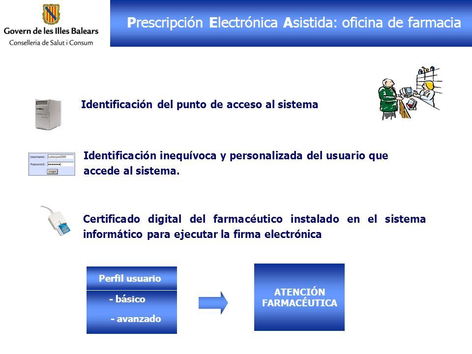 Perfil usuario - básico - avanzado Certificado digital del farmacéutico instalado en el sistema informático para ejecutar la firma electrónica Identif