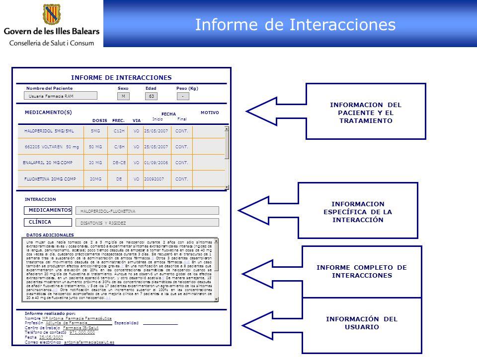 Informe de Interacciones Nombre del Paciente Sexo Edad Peso (Kg) Usuaria Farmacia RAM INTERACCION DATOS ADICIONALES Informe realizado por: Nombre Mª A