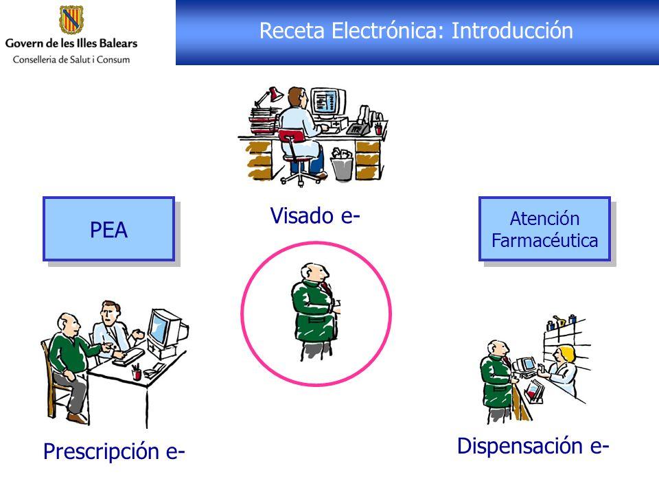 Prescripción e- Dispensación e- Visado e- PEA Atención Farmacéutica