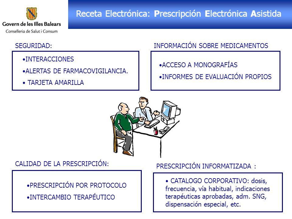Receta Electrónica: PEA INTERACCIONES ALERTAS DE FARMACOVIGILANCIA. TARJETA AMARILLA ACCESO A MONOGRAFÍAS INFORMES DE EVALUACIÓN PROPIOS PRESCRIPCIÓN