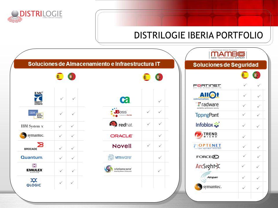 Soluciones de Almacenamiento e Infraestructura IT Soluciones de Seguridad DISTRILOGIE IBERIA PORTFOLIO