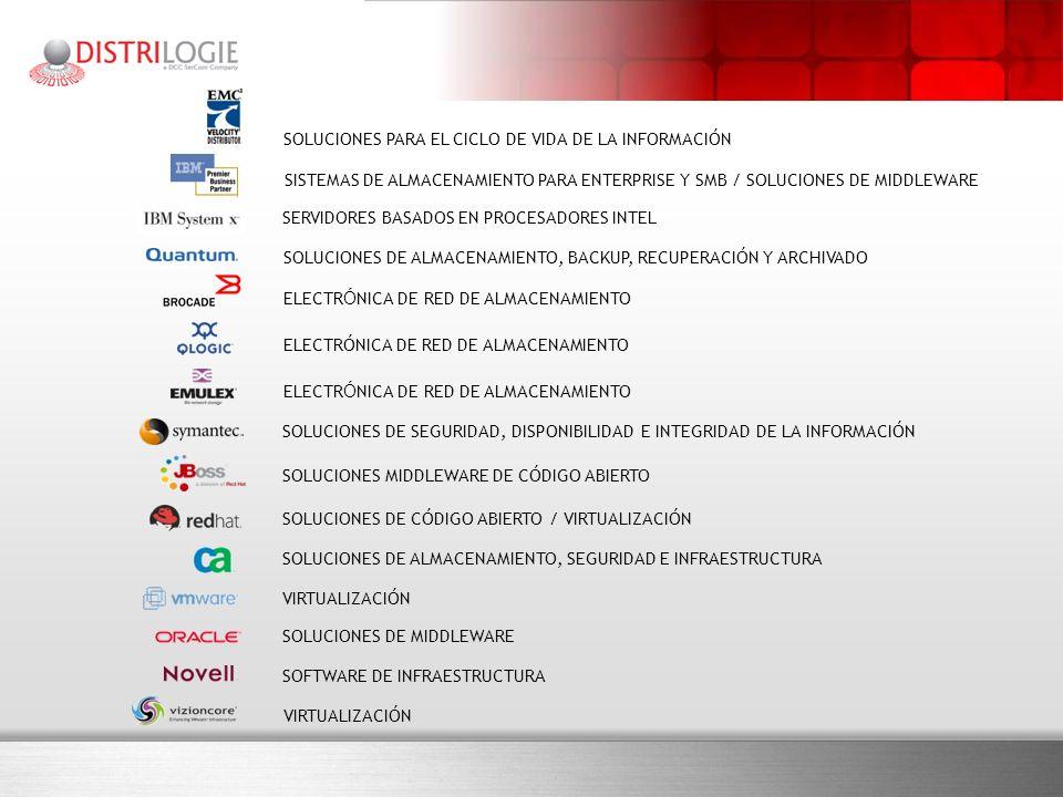 ELECTR Ó NICA DE RED DE ALMACENAMIENTO SOLUCIONES DE ALMACENAMIENTO, BACKUP, RECUPERACIÓN Y ARCHIVADO SERVIDORES BASADOS EN PROCESADORES INTEL ELECTR Ó NICA DE RED DE ALMACENAMIENTO SOLUCIONES PARA EL CICLO DE VIDA DE LA INFORMACIÓN SISTEMAS DE ALMACENAMIENTO PARA ENTERPRISE Y SMB / SOLUCIONES DE MIDDLEWARE SOLUCIONES DE SEGURIDAD, DISPONIBILIDAD E INTEGRIDAD DE LA INFORMACIÓN VIRTUALIZACIÓN SOLUCIONES DE ALMACENAMIENTO, SEGURIDAD E INFRAESTRUCTURA SOLUCIONES DE CÓDIGO ABIERTO / VIRTUALIZACIÓN SOLUCIONES MIDDLEWARE DE CÓDIGO ABIERTO SOLUCIONES DE MIDDLEWARE SOFTWARE DE INFRAESTRUCTURA VIRTUALIZACIÓN