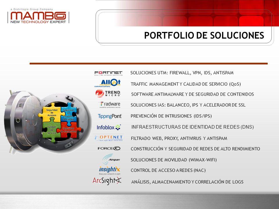 SOLUCIONES UTM: FIREWALL, VPN, IDS, ANTISPAM TRAFFIC MANAGEMENT Y CALIDAD DE SERVICIO (QoS) SOLUCIONES IAS: BALANCEO, IPS Y ACELERADOR DE SSL PREVENCIÓN DE INTRUSIONES (IDS/IPS) CONTROL DE ACCESO A REDES (NAC) SOLUCIONES DE MOVILIDAD (WIMAX-WIFI) CONSTRUCCIÓN Y SEGURIDAD DE REDES DE ALTO RENDIMIENTO ANÁLISIS, ALMACENAMIENTO Y CORRELACIÓN DE LOGS FILTRADO WEB, PROXY, ANTIVIRUS Y ANTISPAM SOFTWARE ANTIMALWARE Y DE SEGURIDAD DE CONTENIDOS PORTFOLIO DE SOLUCIONES INFRAESTRUCTURAS DE IDENTIDAD DE REDES (DNS)