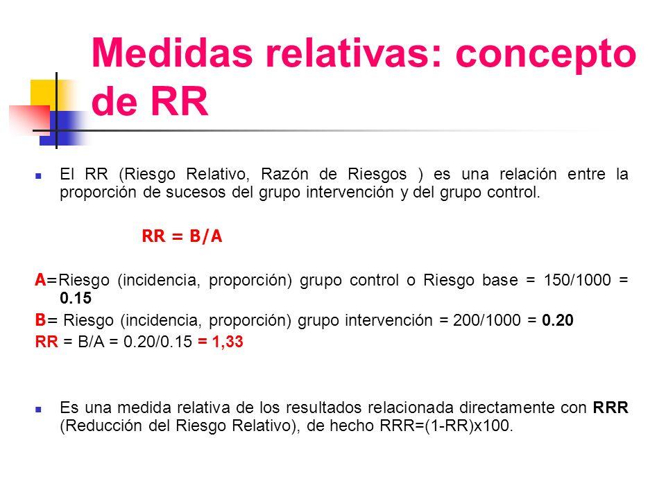 El RR (Riesgo Relativo, Razón de Riesgos ) es una relación entre la proporción de sucesos del grupo intervención y del grupo control. RR = B/A A= Ries