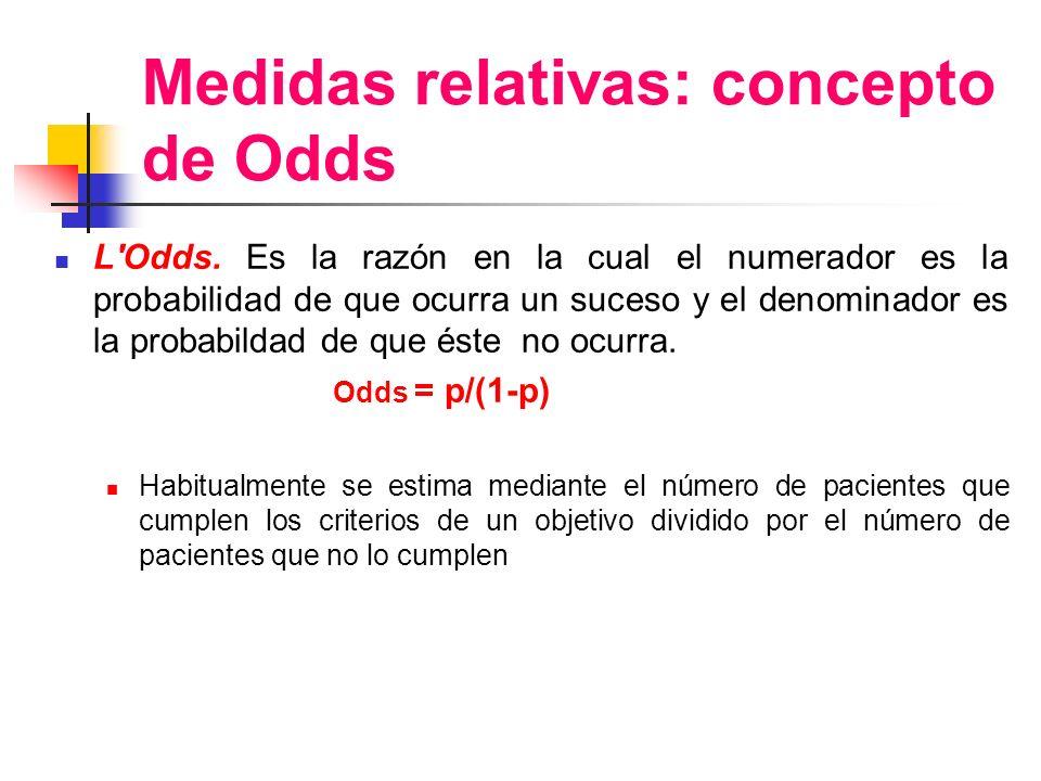 Medidas relativas: concepto de Odds L'Odds. Es la razón en la cual el numerador es la probabilidad de que ocurra un suceso y el denominador es la prob