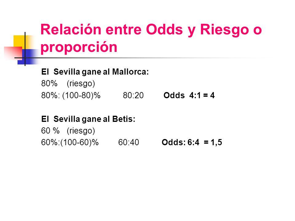 Relación entre Odds y Riesgo o proporción El Sevilla gane al Mallorca: 80% (riesgo) 80%: (100-80)% 80:20 Odds 4:1 = 4 El Sevilla gane al Betis: 60 % (riesgo) 60%:(100-60)% 60:40 Odds: 6:4 = 1,5