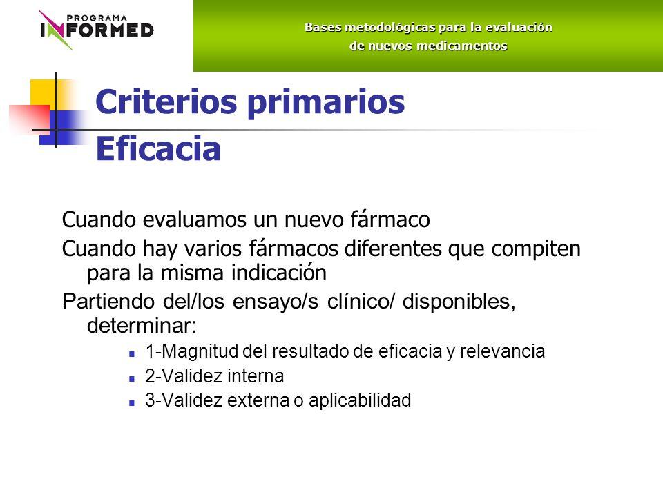 Criterios primarios Eficacia Cuando evaluamos un nuevo fármaco Cuando hay varios fármacos diferentes que compiten para la misma indicación Partiendo d