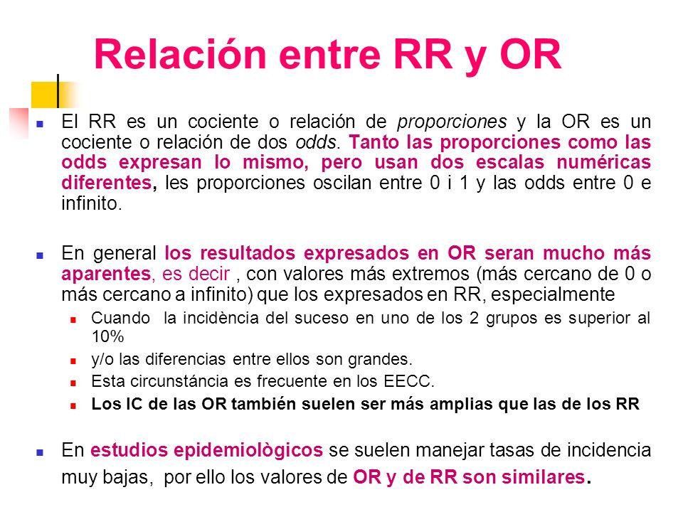 Relación entre RR y OR El RR es un cociente o relación de proporciones y la OR es un cociente o relación de dos odds. Tanto las proporciones como las