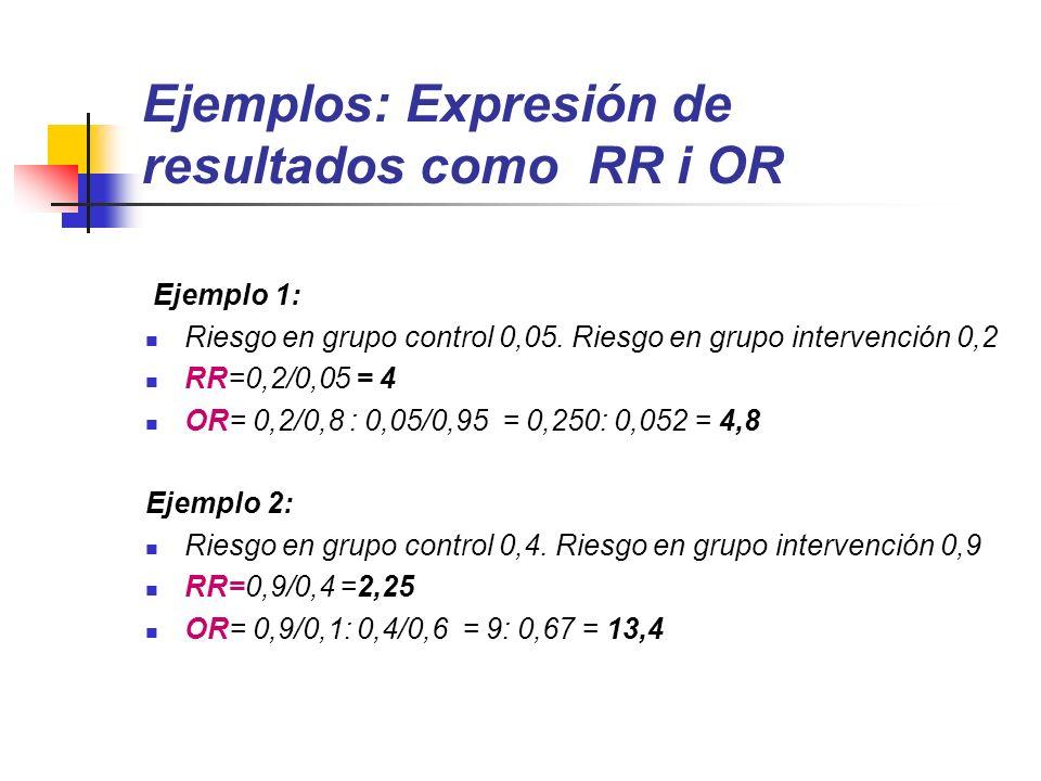 Ejemplos: Expresión de resultados como RR i OR Ejemplo 1: Riesgo en grupo control 0,05. Riesgo en grupo intervención 0,2 RR=0,2/0,05 = 4 OR= 0,2/0,8 :