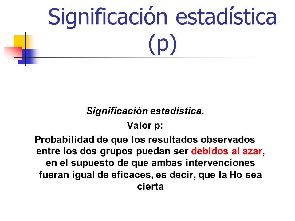 Significación estadística (p) Significación estadística. Valor p: Probabilidad de que los resultados observados entre los dos grupos puedan ser debido