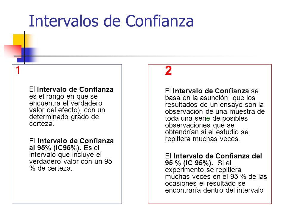 Intervalos de Confianza 2 El Intervalo de Confianza se basa en la asunción que los resultados de un ensayo son la observación de una muestra de toda una serie de posibles observaciones que se obtendrían si el estudio se repitiera muchas veces.