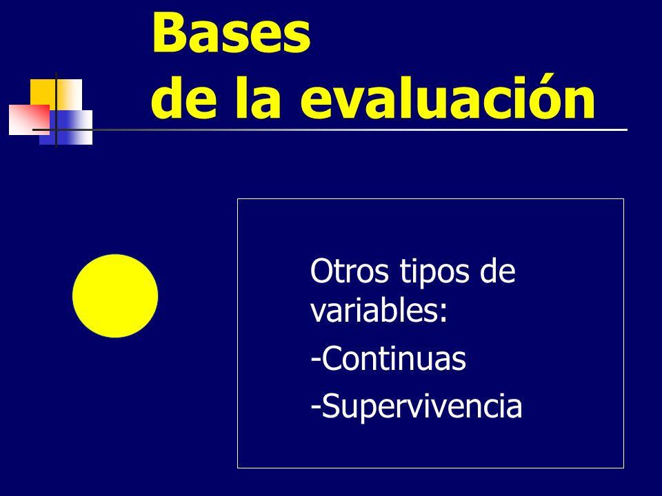 Bases de la evaluación Otros tipos de variables: -Continuas -Supervivencia