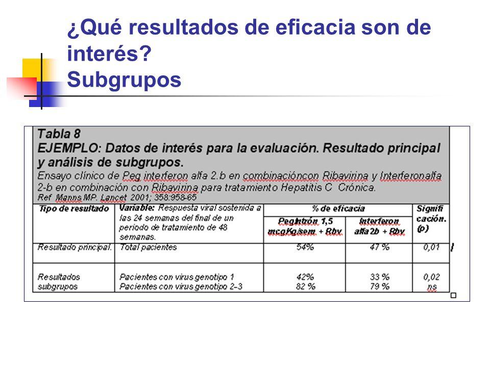 ¿Qué resultados de eficacia son de interés Subgrupos