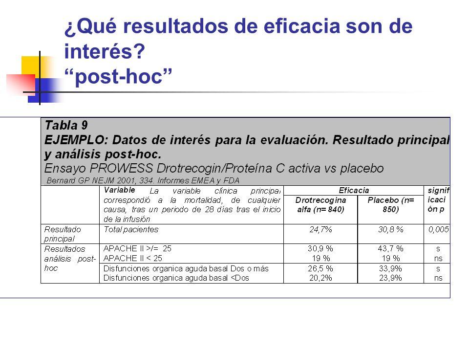 ¿Qué resultados de eficacia son de interés post-hoc