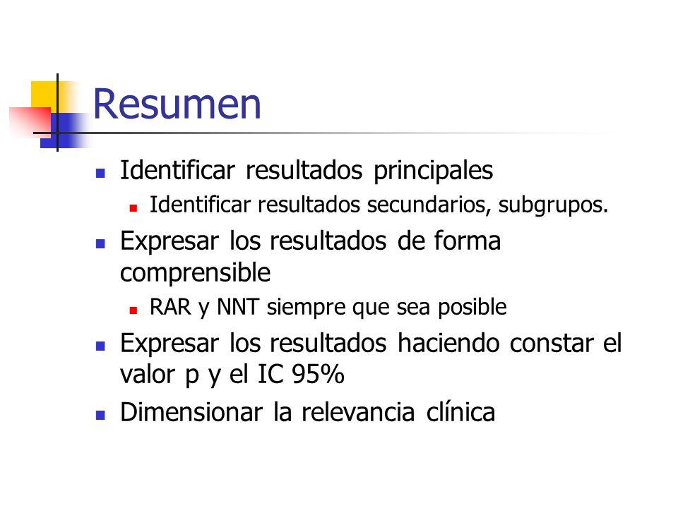 Resumen Identificar resultados principales Identificar resultados secundarios, subgrupos. Expresar los resultados de forma comprensible RAR y NNT siem
