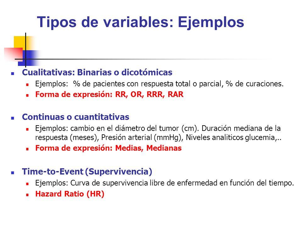 Tipos de variables: Ejemplos Cualitativas: Binarias o dicotómicas Ejemplos: % de pacientes con respuesta total o parcial, % de curaciones. Forma de ex