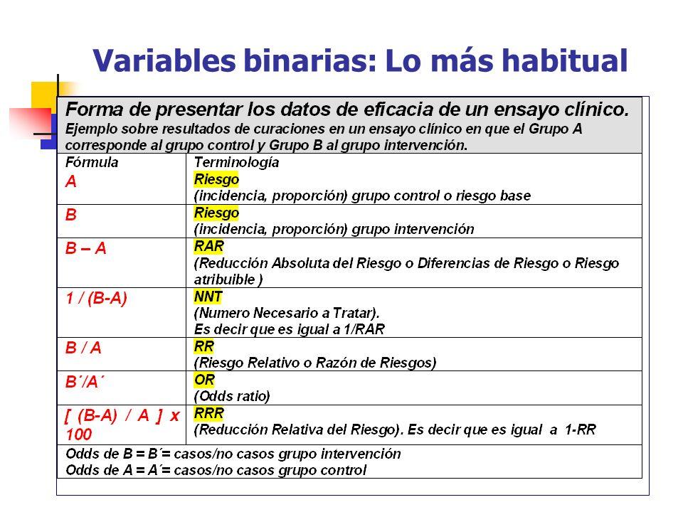 Variables binarias: Lo más habitual