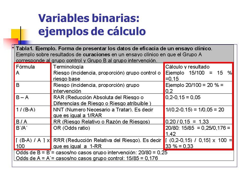 Variables binarias: ejemplos de cálculo