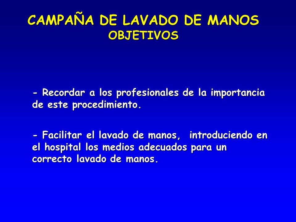 CAMPAÑA DE LAVADO DE MANOS OBJETIVOS - Recordar a los profesionales de la importancia de este procedimiento. - Facilitar el lavado de manos, introduci