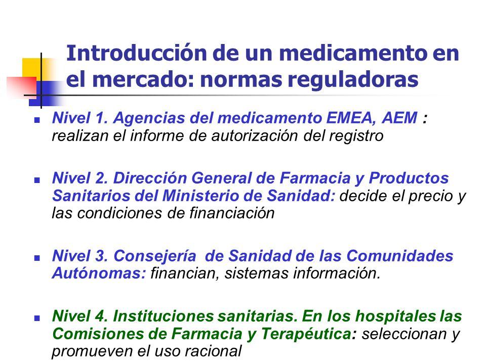 Nivel 1: Agencias del medicamento Vías para el registro Para obtener una autorización sanitaria de comercialización, una compañía farmacéutica puede seguir uno de los tres procedimientos siguientes: 1-Registro centralizado.