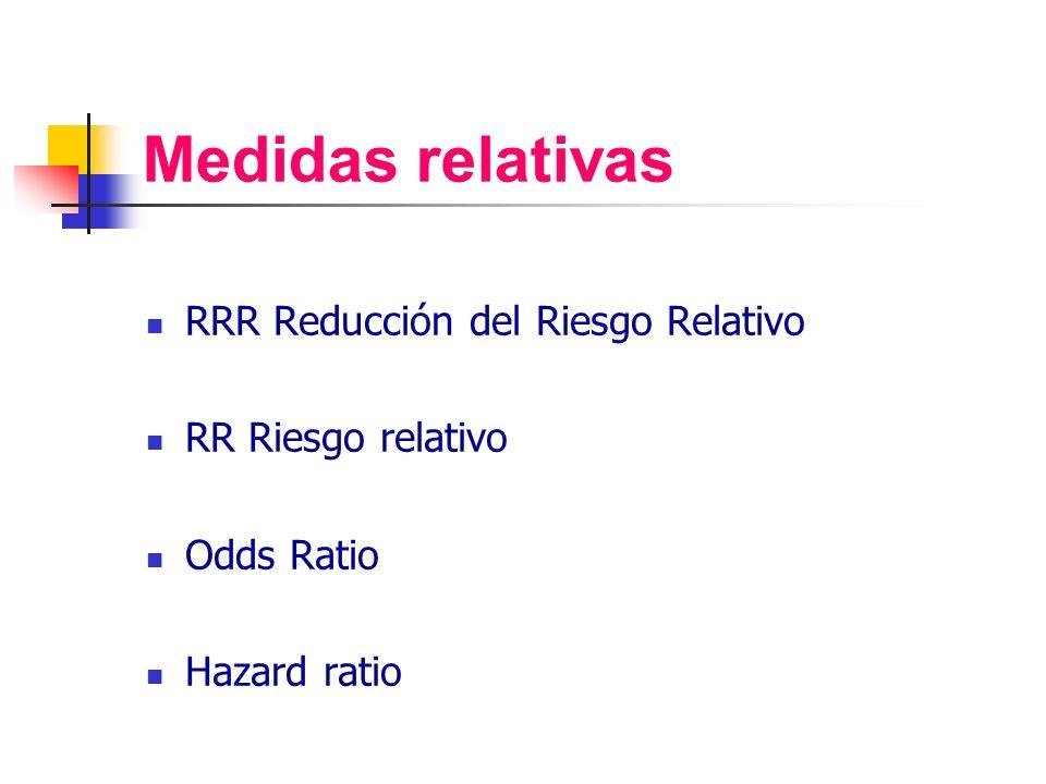 Medidas relativas: concepto de RRR El RRR es la diferencia en las proporciones de sucesos entre el grupo tratamiento y el grupo control, dividido por la proporción de sucesos en el grupo control.