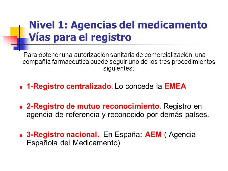 Nivel 1.Agencia reguladora EMEA, pero... ¿Qué debemos saber.