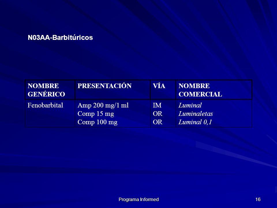 Programa Informed 16 N03AA-Barbitúricos NOMBRE GENÉRICO PRESENTACIÓNVÍANOMBRE COMERCIAL FenobarbitalAmp 200 mg/1 ml Comp 15 mg Comp 100 mg IM OR Lumin