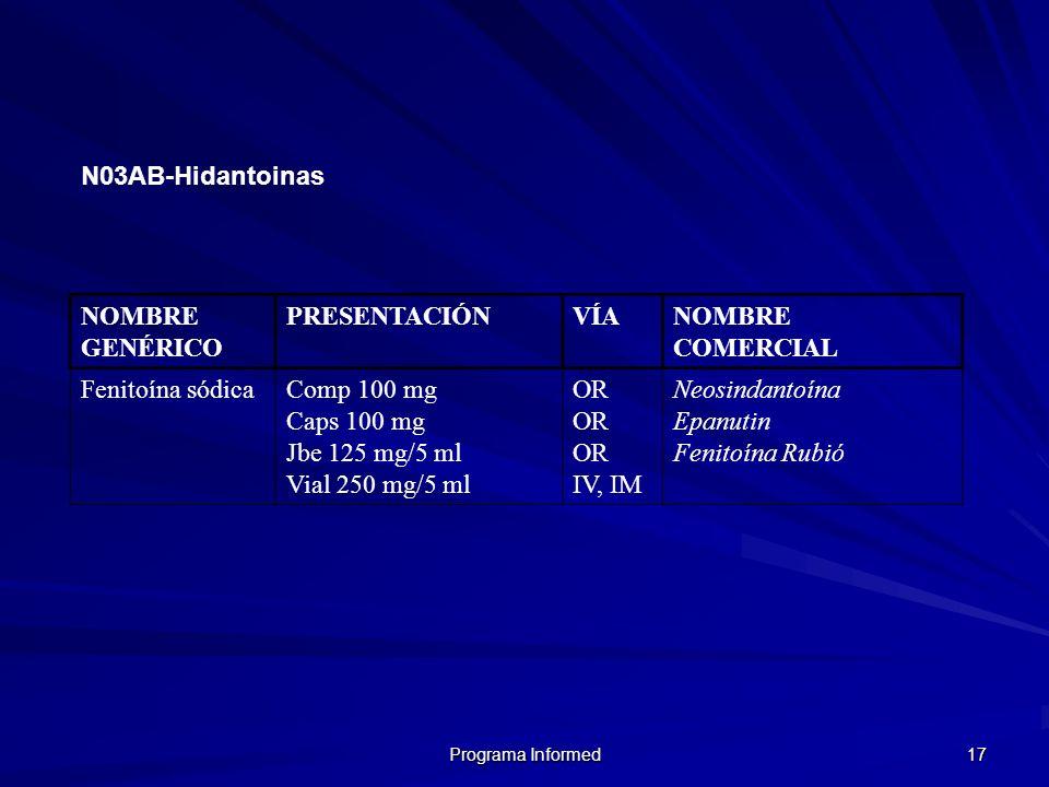 Programa Informed 17 N03AB-Hidantoinas NOMBRE GENÉRICO PRESENTACIÓNVÍANOMBRE COMERCIAL Fenitoína sódicaComp 100 mg Caps 100 mg Jbe 125 mg/5 ml Vial 25
