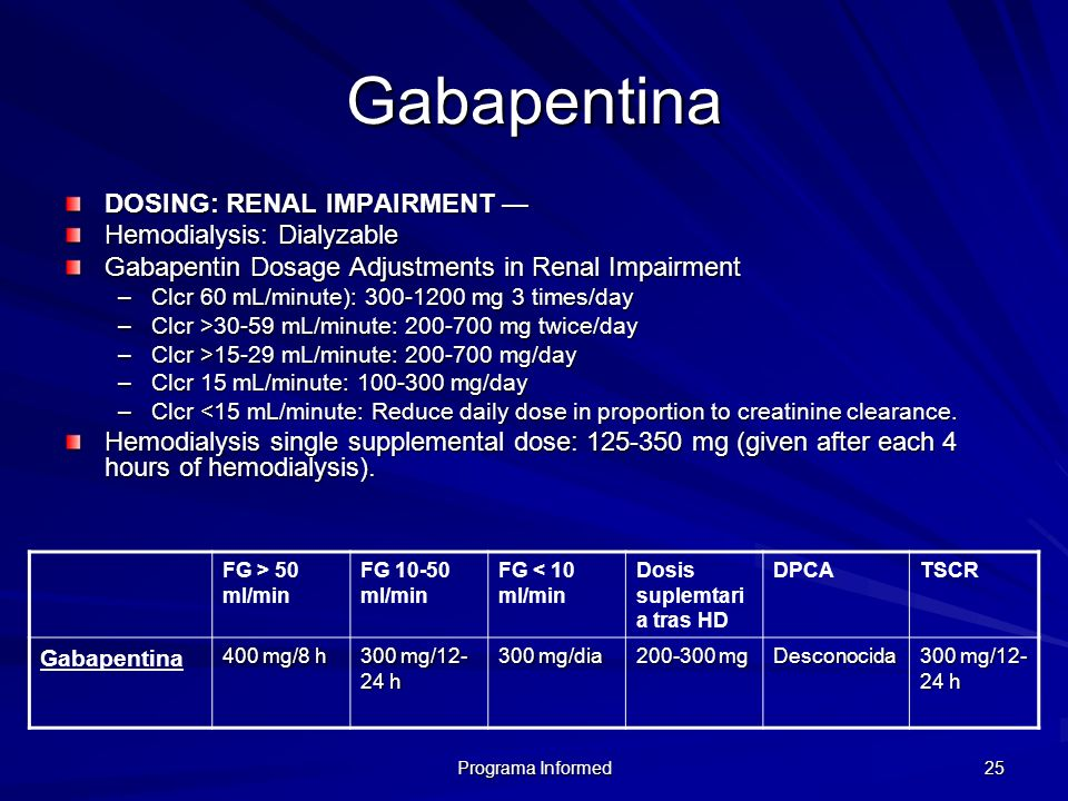 Programa Informed 25 Gabapentina DOSING: RENAL IMPAIRMENT DOSING: RENAL IMPAIRMENT Hemodialysis: Dialyzable Gabapentin Dosage Adjustments in Renal Imp