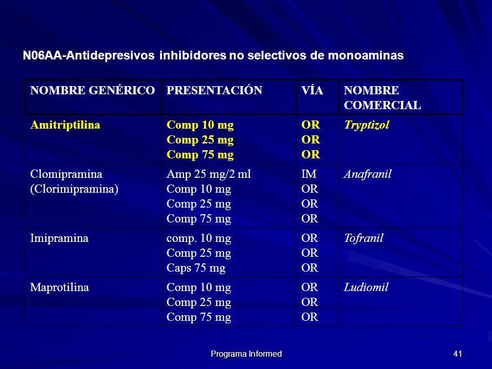 Programa Informed 41 N06AA-Antidepresivos inhibidores no selectivos de monoaminas NOMBRE GENÉRICOPRESENTACIÓNVÍANOMBRE COMERCIAL AmitriptilinaComp 10