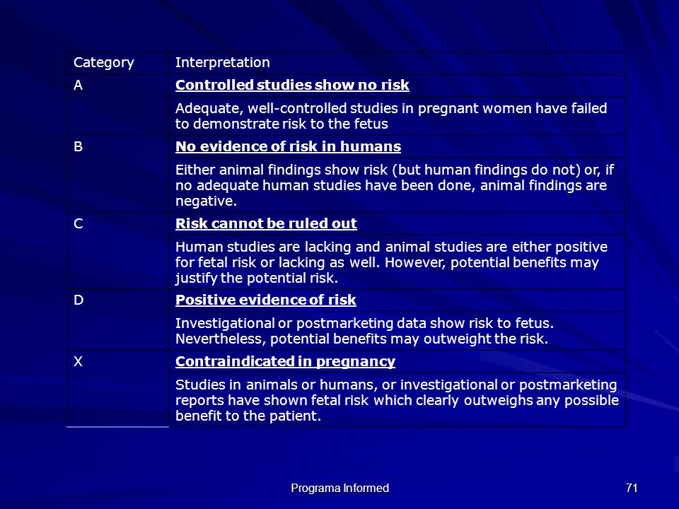 Programa Informed 71 CategoryInterpretation A Controlled studies show no risk Adequate, well-controlled studies in pregnant women have failed to demon