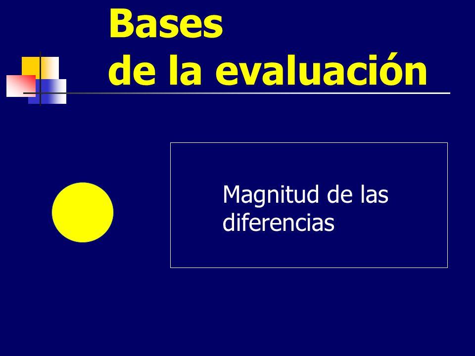 Bases de la evaluación Magnitud de las diferencias