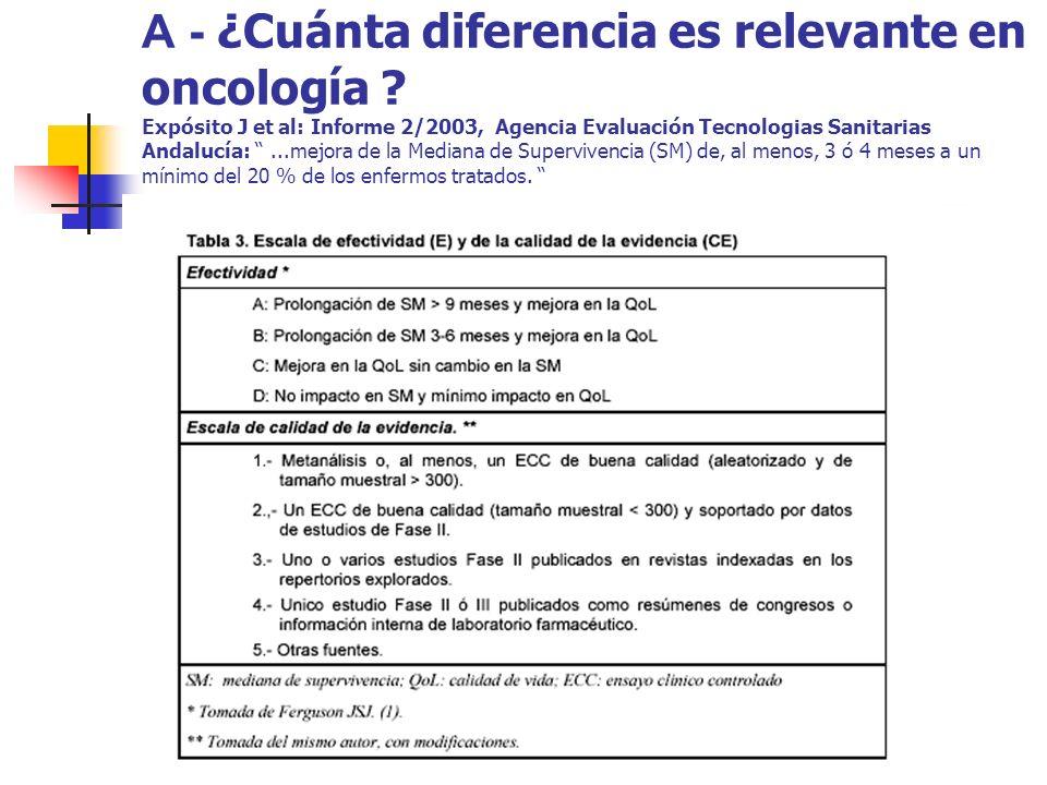 A - ¿Cuánta diferencia es relevante en oncología .