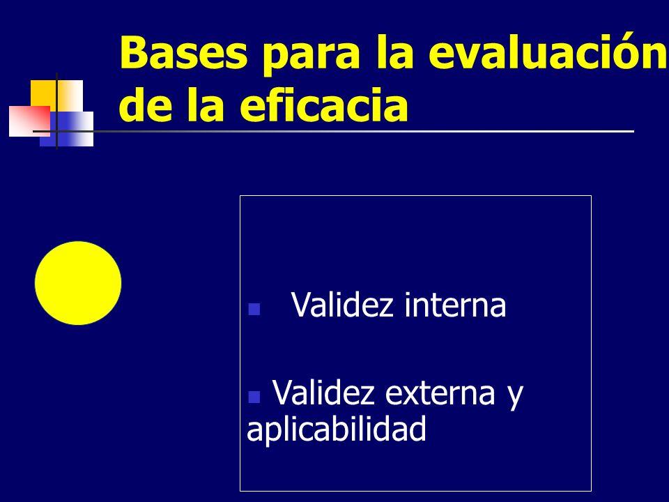 Bases para la evaluación de la eficacia Validez interna Validez externa y aplicabilidad