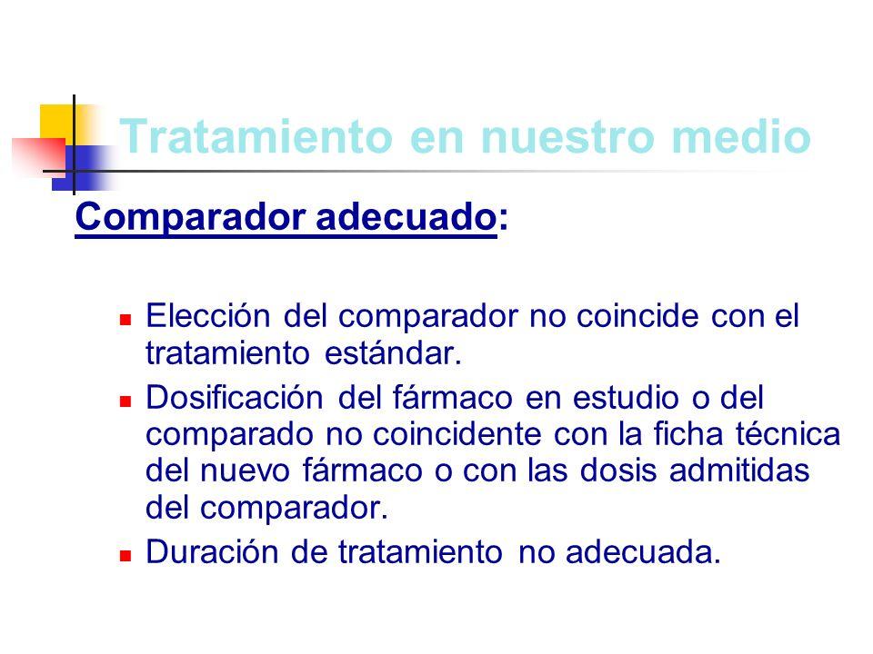 Tratamiento en nuestro medio Comparador adecuado: Elección del comparador no coincide con el tratamiento estándar.