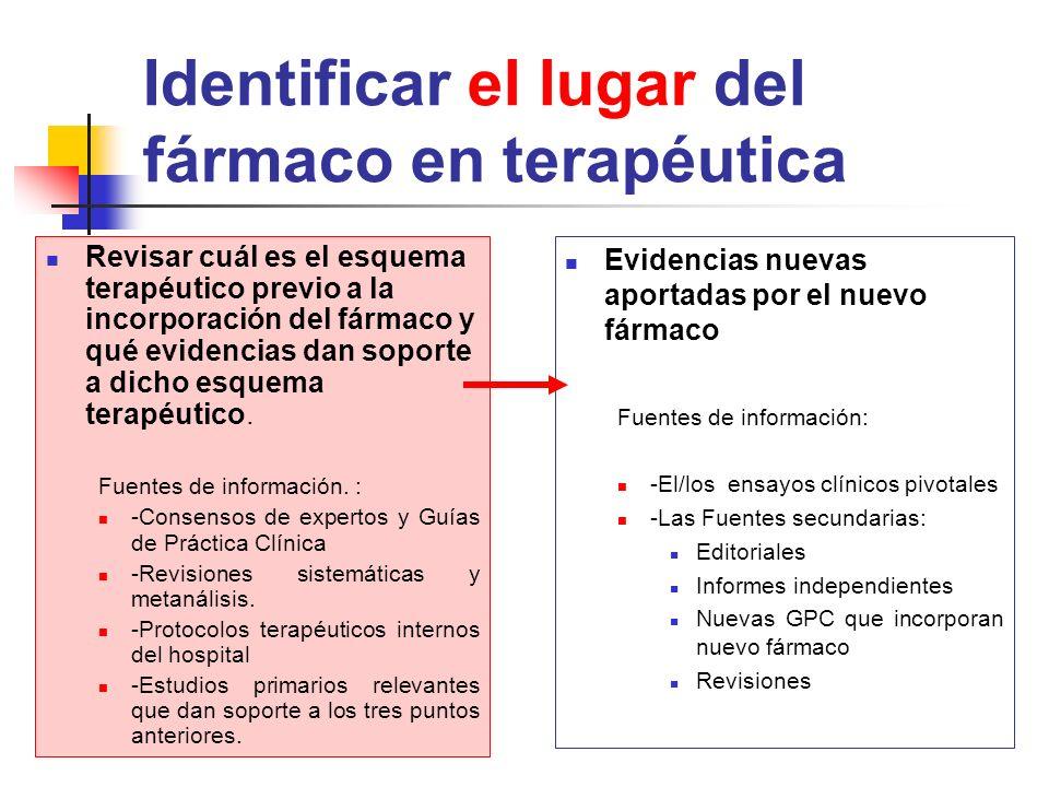 Identificar el lugar del fármaco en terapéutica Revisar cuál es el esquema terapéutico previo a la incorporación del fármaco y qué evidencias dan soporte a dicho esquema terapéutico.