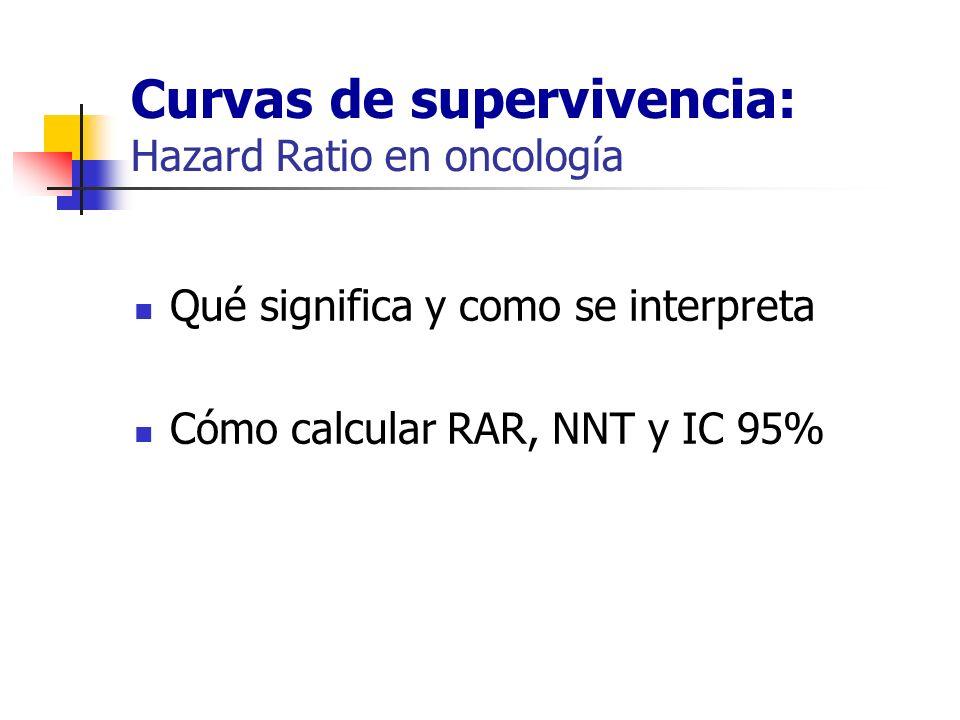 Curvas de supervivencia: Hazard Ratio en oncología Qué significa y como se interpreta Cómo calcular RAR, NNT y IC 95%