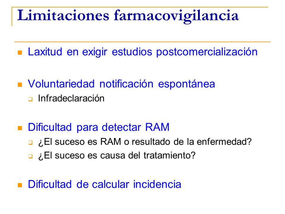 Limitaciones farmacovigilancia Laxitud en exigir estudios postcomercialización Voluntariedad notificación espontánea Infradeclaración Dificultad para