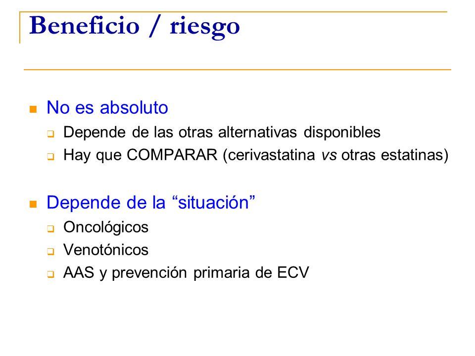 Beneficio / riesgo No es absoluto Depende de las otras alternativas disponibles Hay que COMPARAR (cerivastatina vs otras estatinas) Depende de la situ