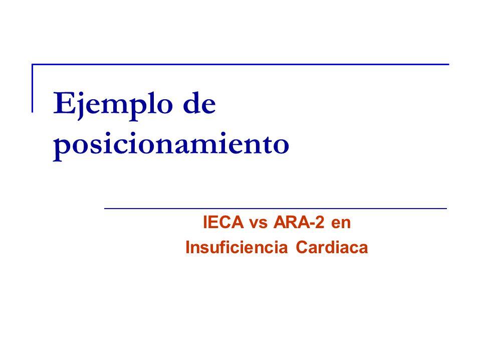 Ejemplo de posicionamiento IECA vs ARA-2 en Insuficiencia Cardiaca