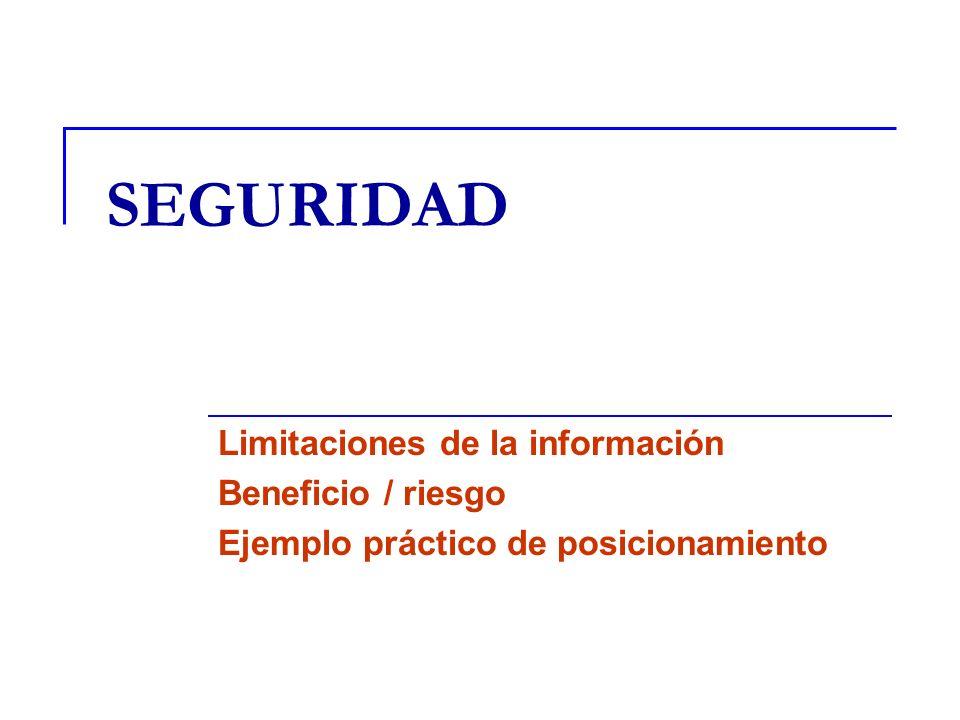 SEGURIDAD Limitaciones de la información Beneficio / riesgo Ejemplo práctico de posicionamiento